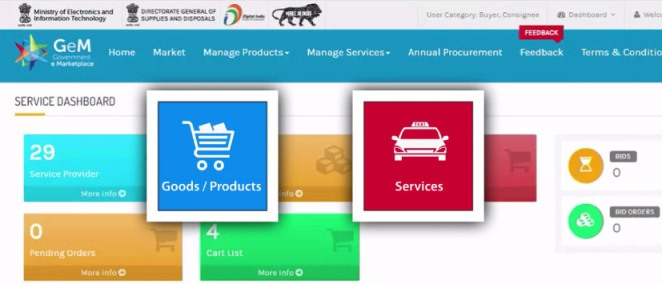 Government e-Marketplace (GeM) -Goods and Services